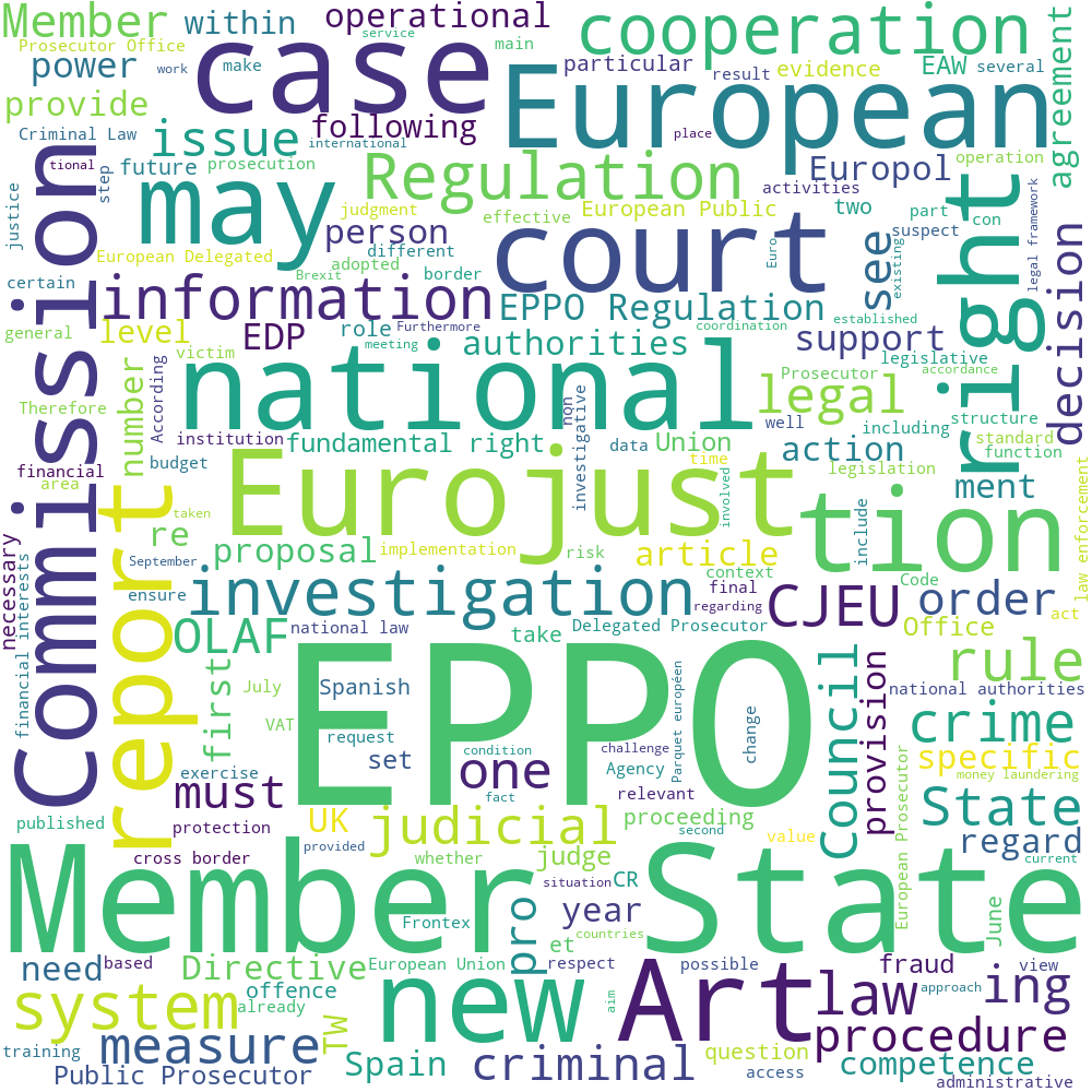 Wordcloud generated from this issue
